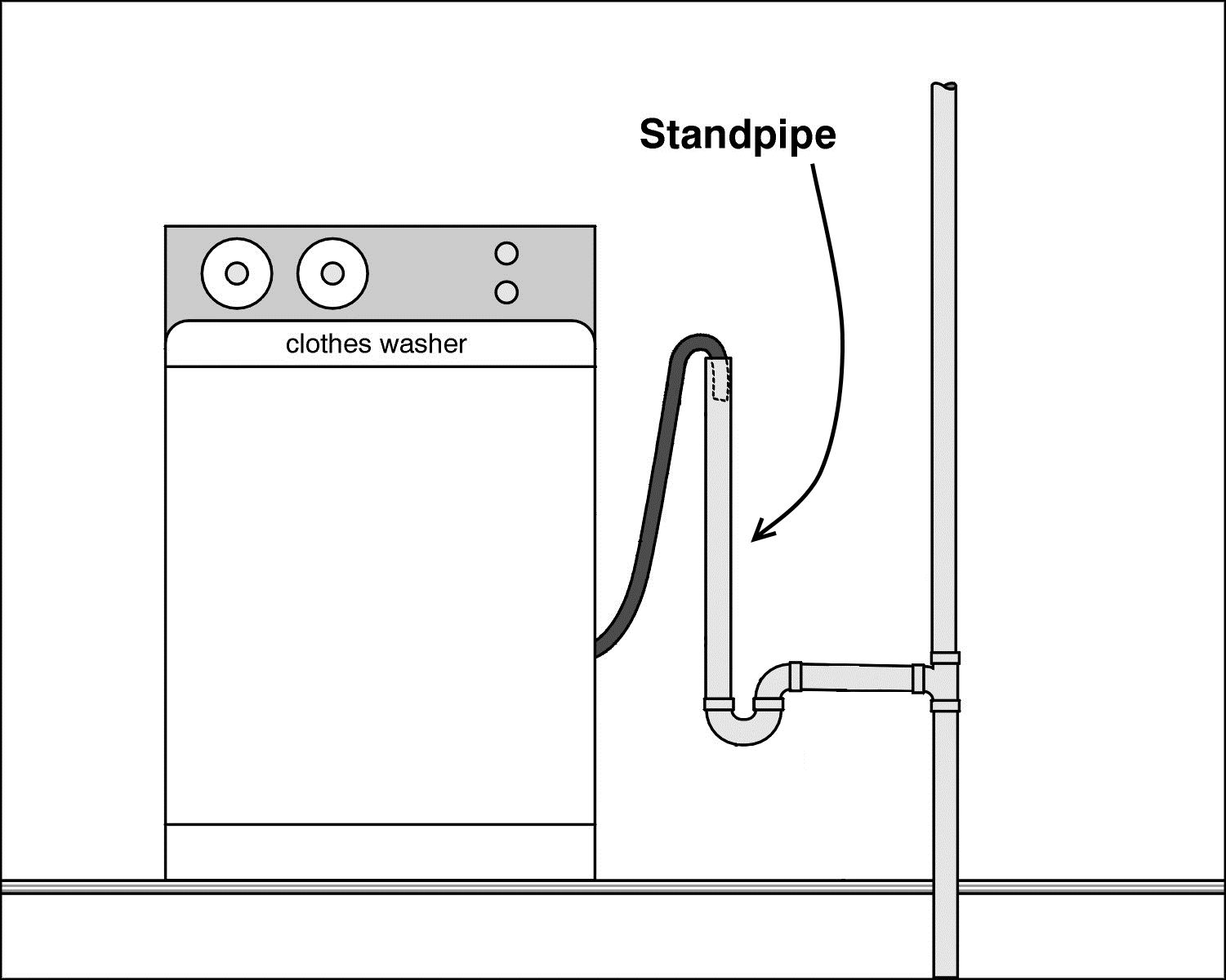 Everyone Should Know This Standpipe Diagram Wiring Diagram