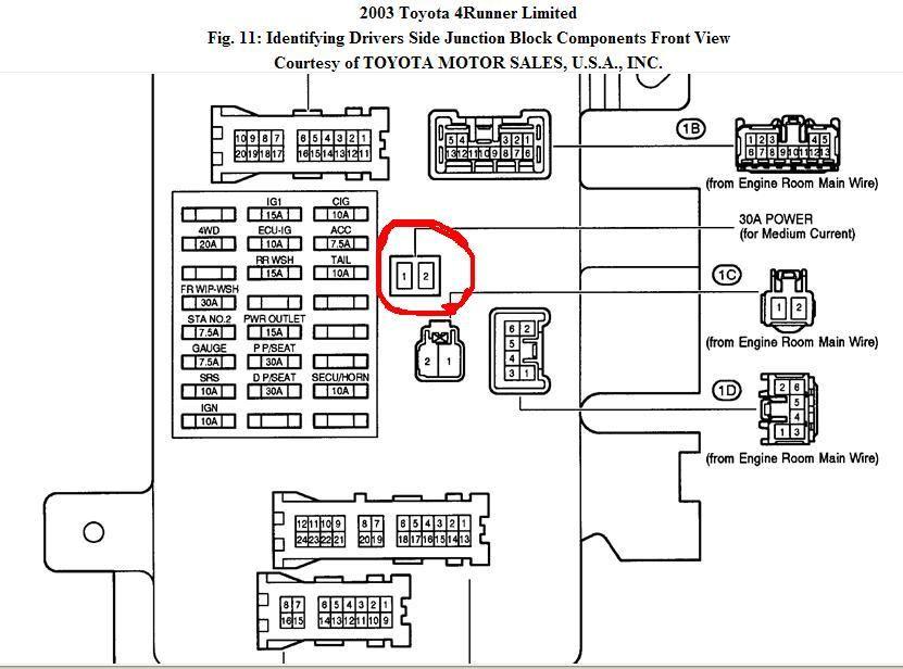 2004 corolla fuse box  wiring diagram operation note