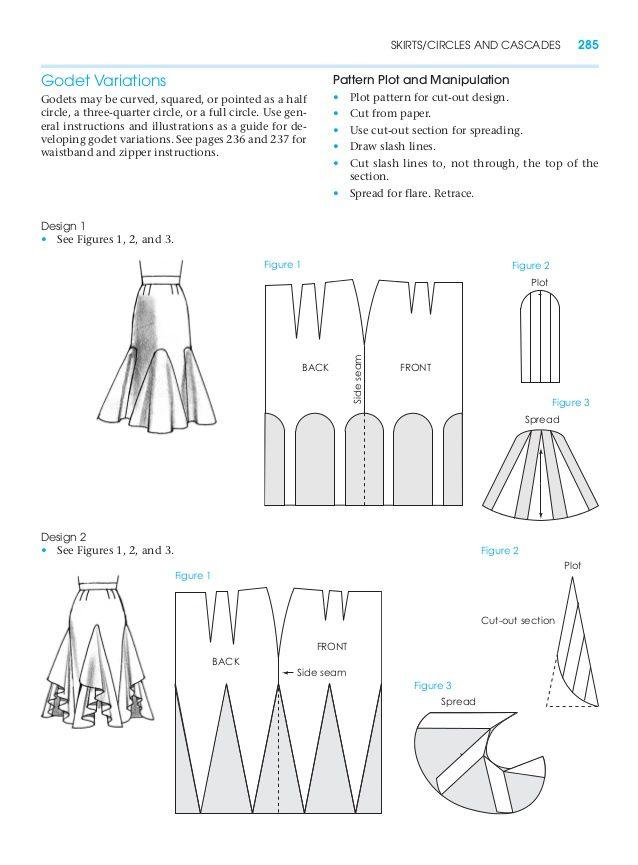 Godet Variations Pattern Making For Fashion Design Learn To Make