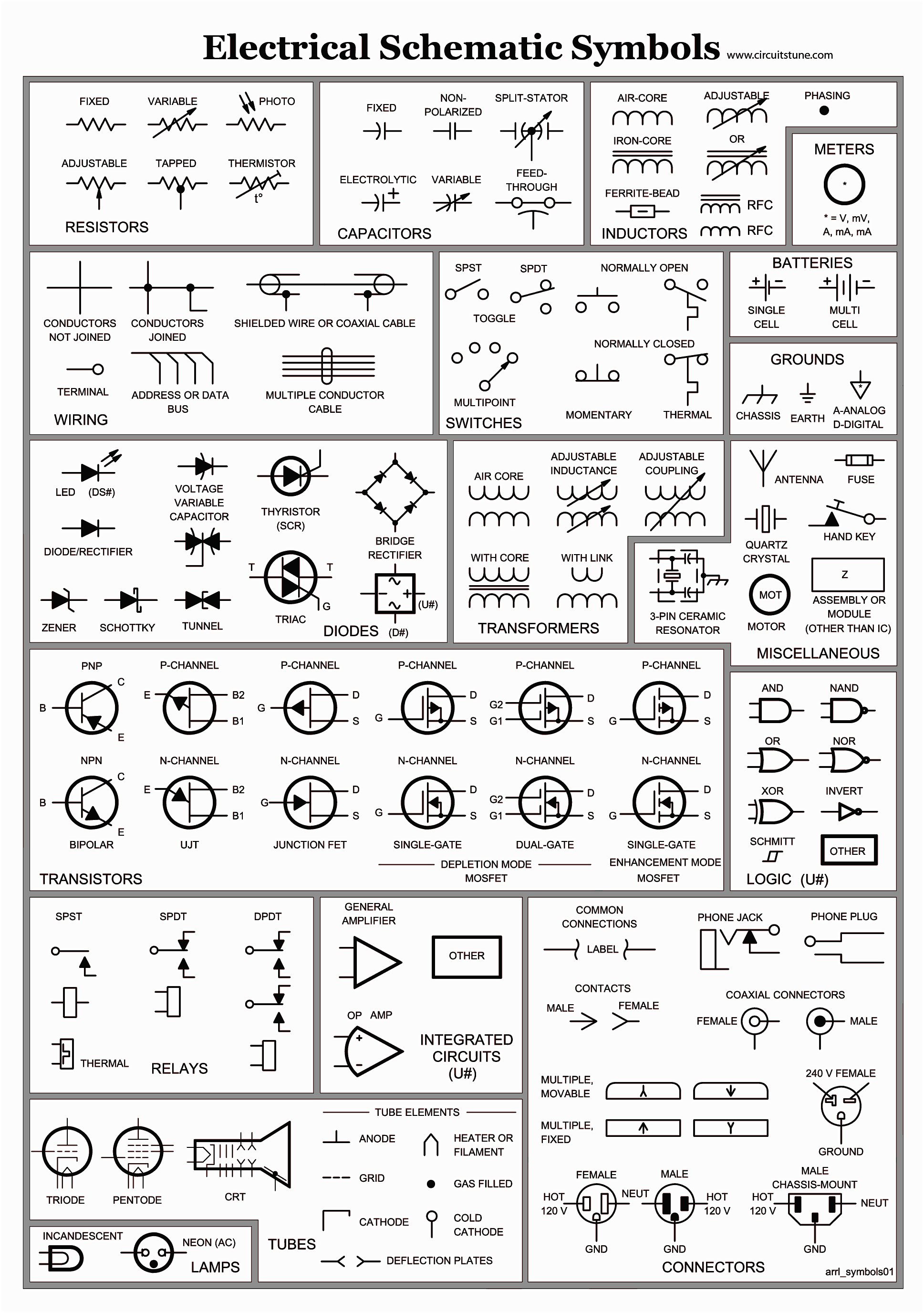 circuit diagram symbols pdf basic wiring diagram u2022 rh rnetcomputer co Reading Pneumatic Schematic Symbols Reading Pneumatic Schematic Symbols