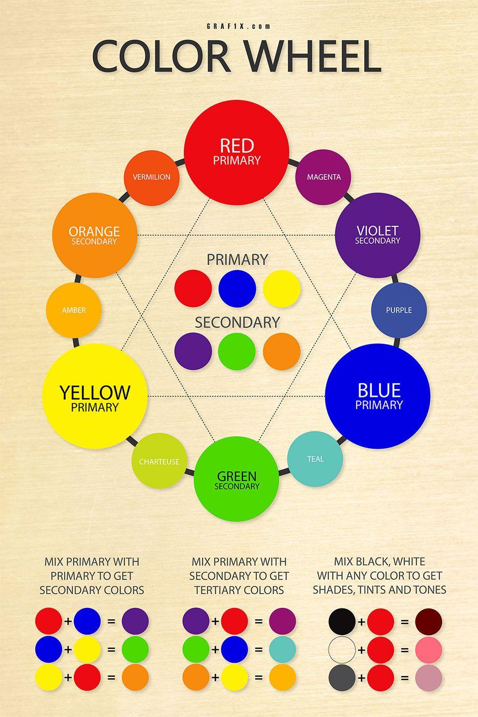 Color Mixing Guide Poster Graf1x Com Color Mixing Chart Color Wheel Art Color Mixing Guide