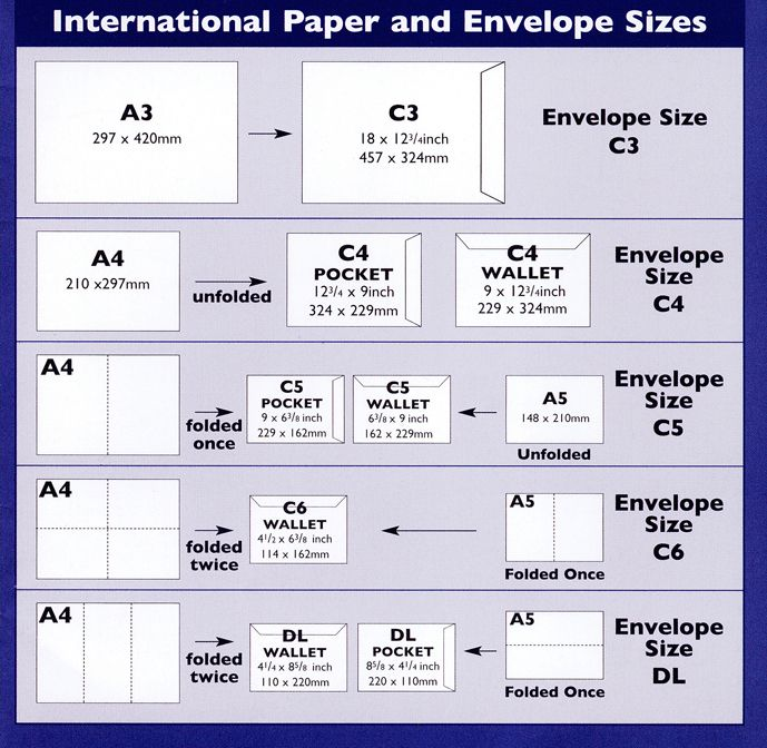 Papers kim russon size charts also best images graphics chart rh pinterest