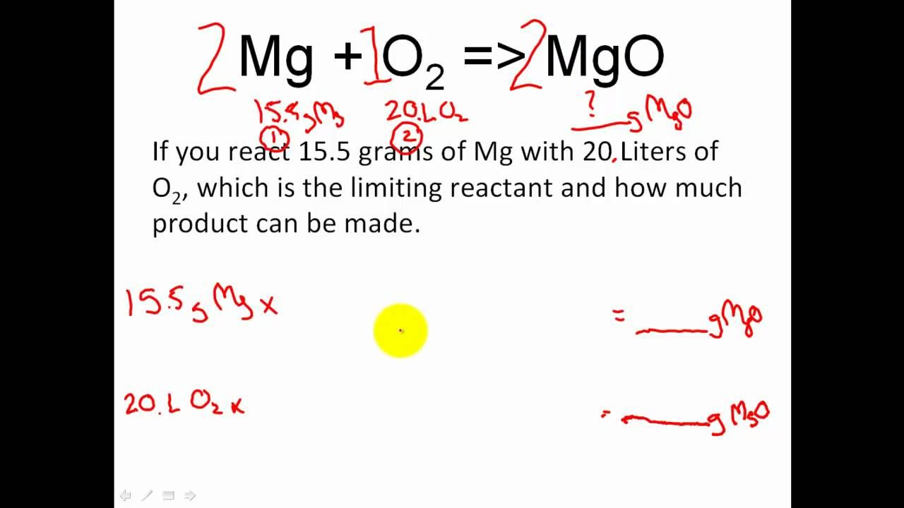 Stoichiometry Limiting Reactant Excess Reactant Stoichiometry Moles Module 6 Learning Psychology Apologia Chemistry School Work