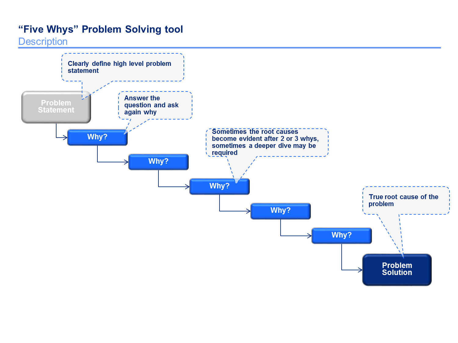 Management Consulting Toolkit