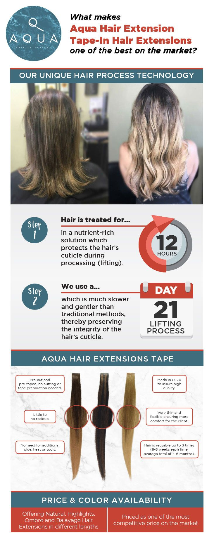 What Make Aqua Tape In Hair Extensions One Of The Best In The Market