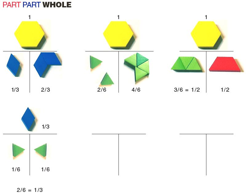Fractions With Pattern Blocks Pattern Blocks Fractions Math
