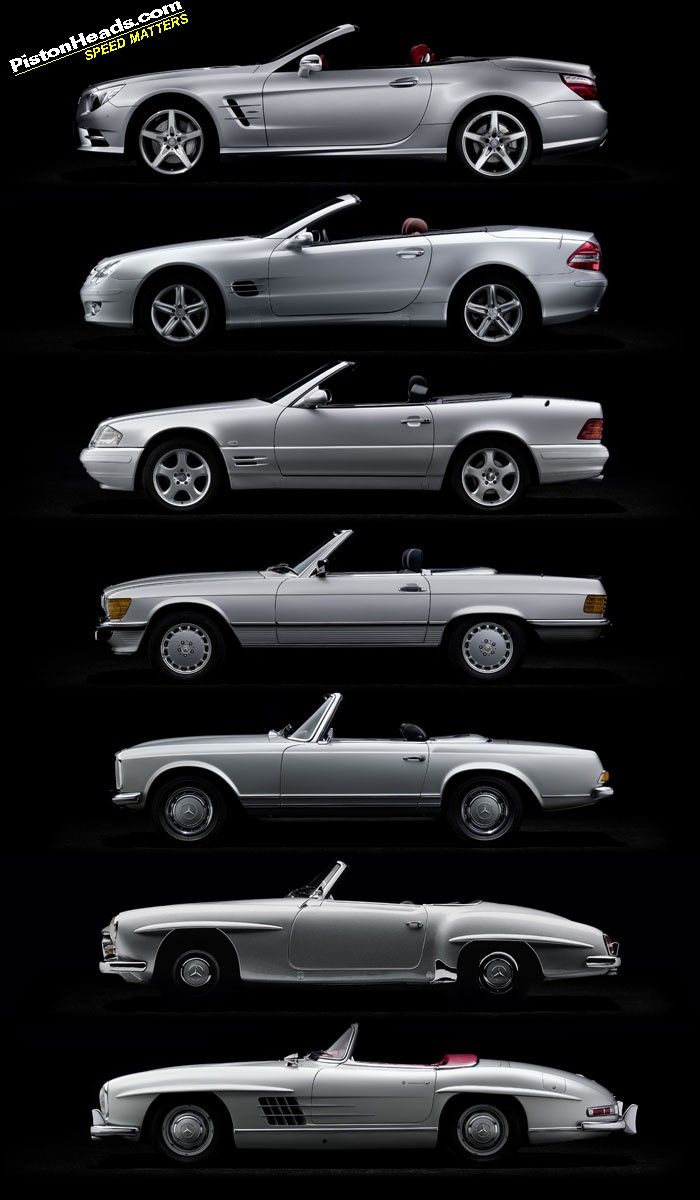 Beautiful. The evolution of the Mercedes SL