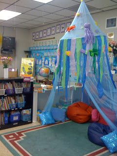Organization Link Party- Virtual Tour of my Classroom