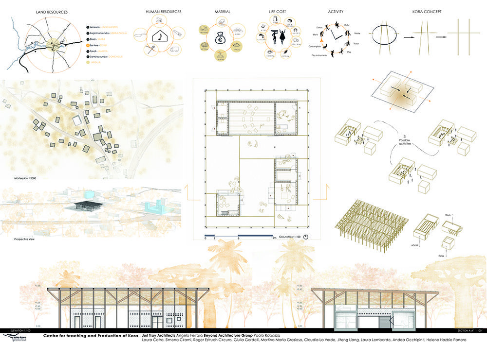 ©gruppo 5_Centre for Teaching and Production of Kora_1.jpg (1000×706)