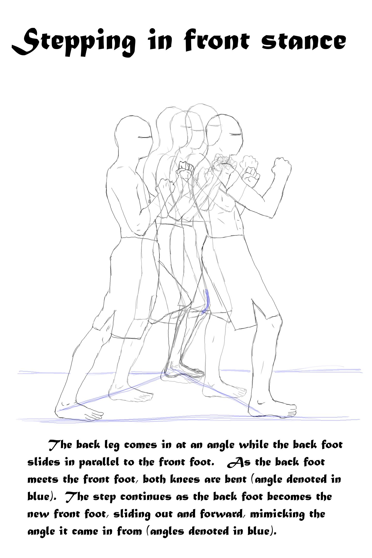 Stepping In Front Stance Side View Overlay Martial Arts Techniques Martial Arts Workout Martial Arts