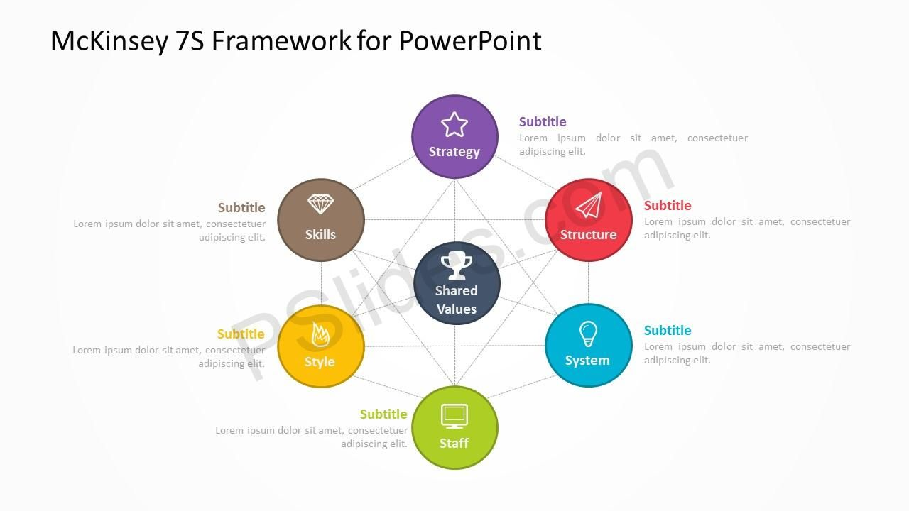 Mckinsey 7s framework for powerpoint check more at httpspslides mckinsey 7s framework for powerpoint check more at httpspslides ccuart Image collections