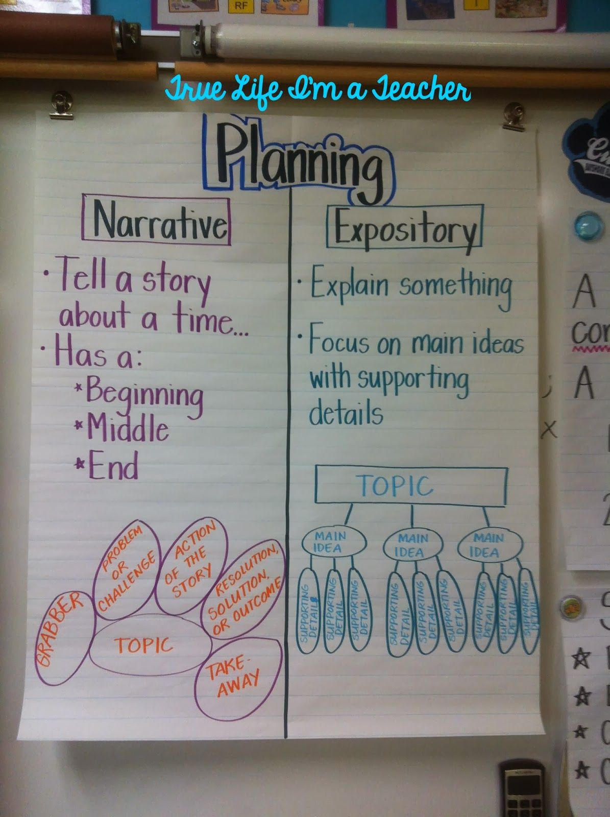 narrative vs. expository writing anchor chart | writing | pinterest