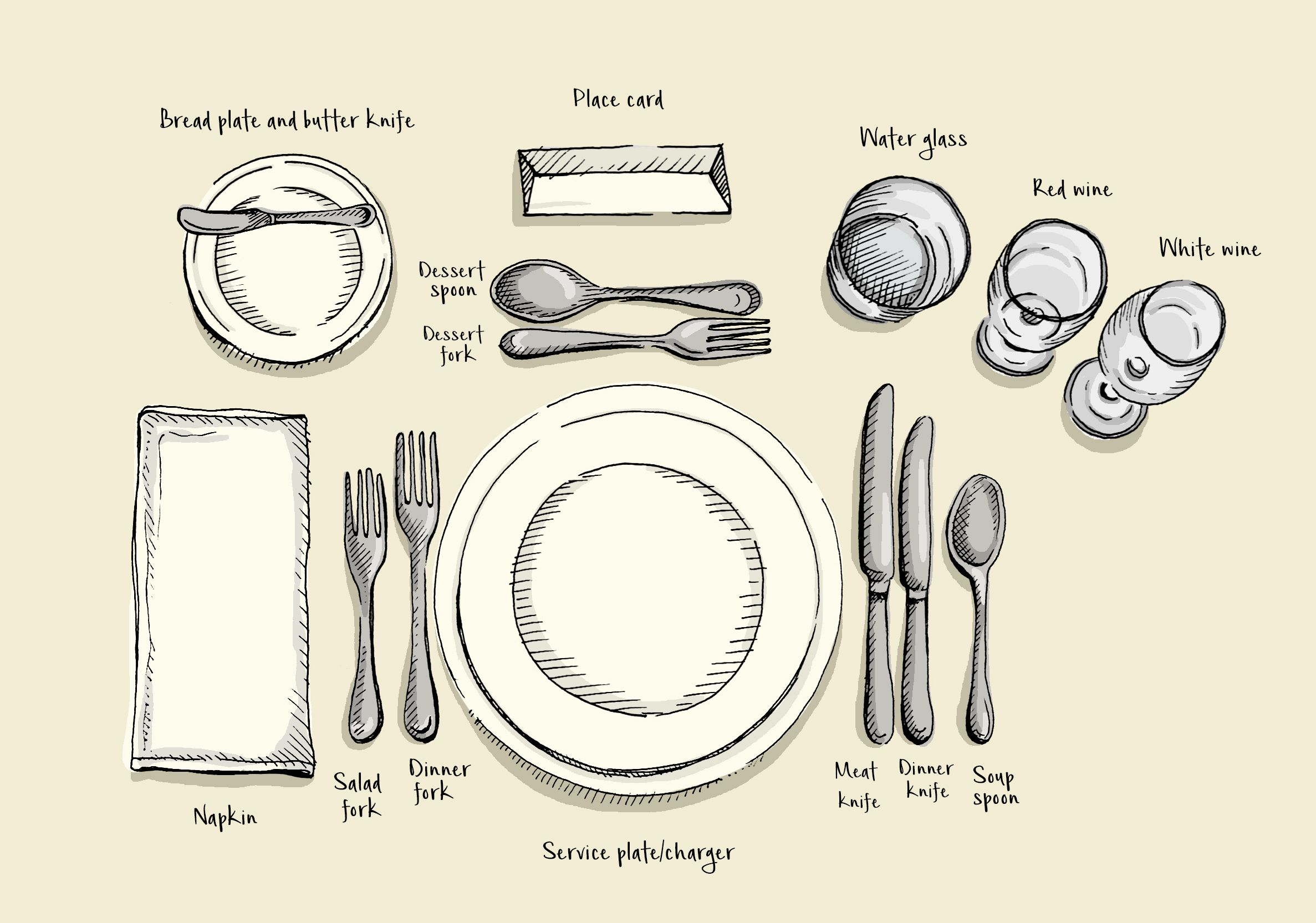 The Rules For Setting Your Holiday Table And Why They Matter In