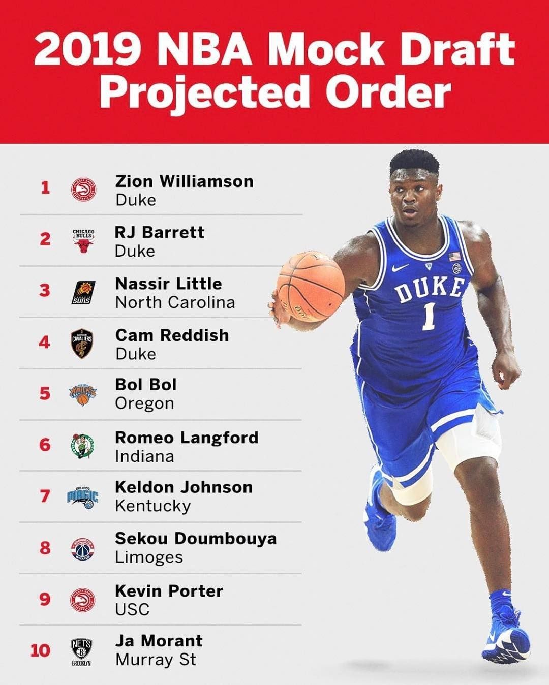 Here are the top 10 picks from our freshly updated 2019