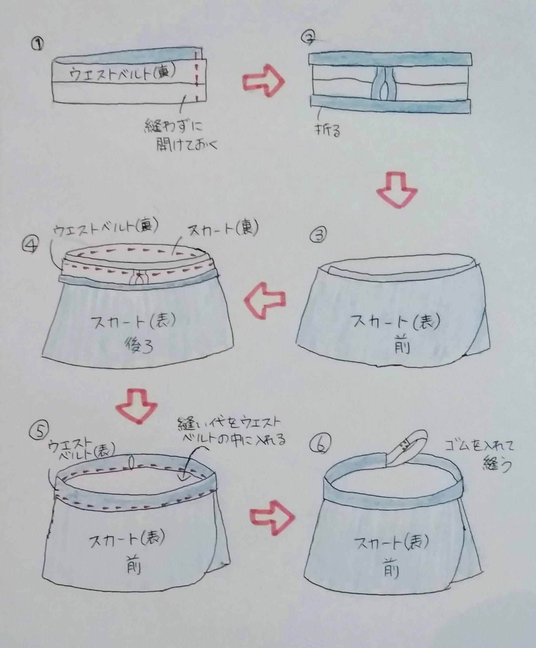 bc70c423aa959 子供のバレエ用スカートの作り方〜リメイク〜