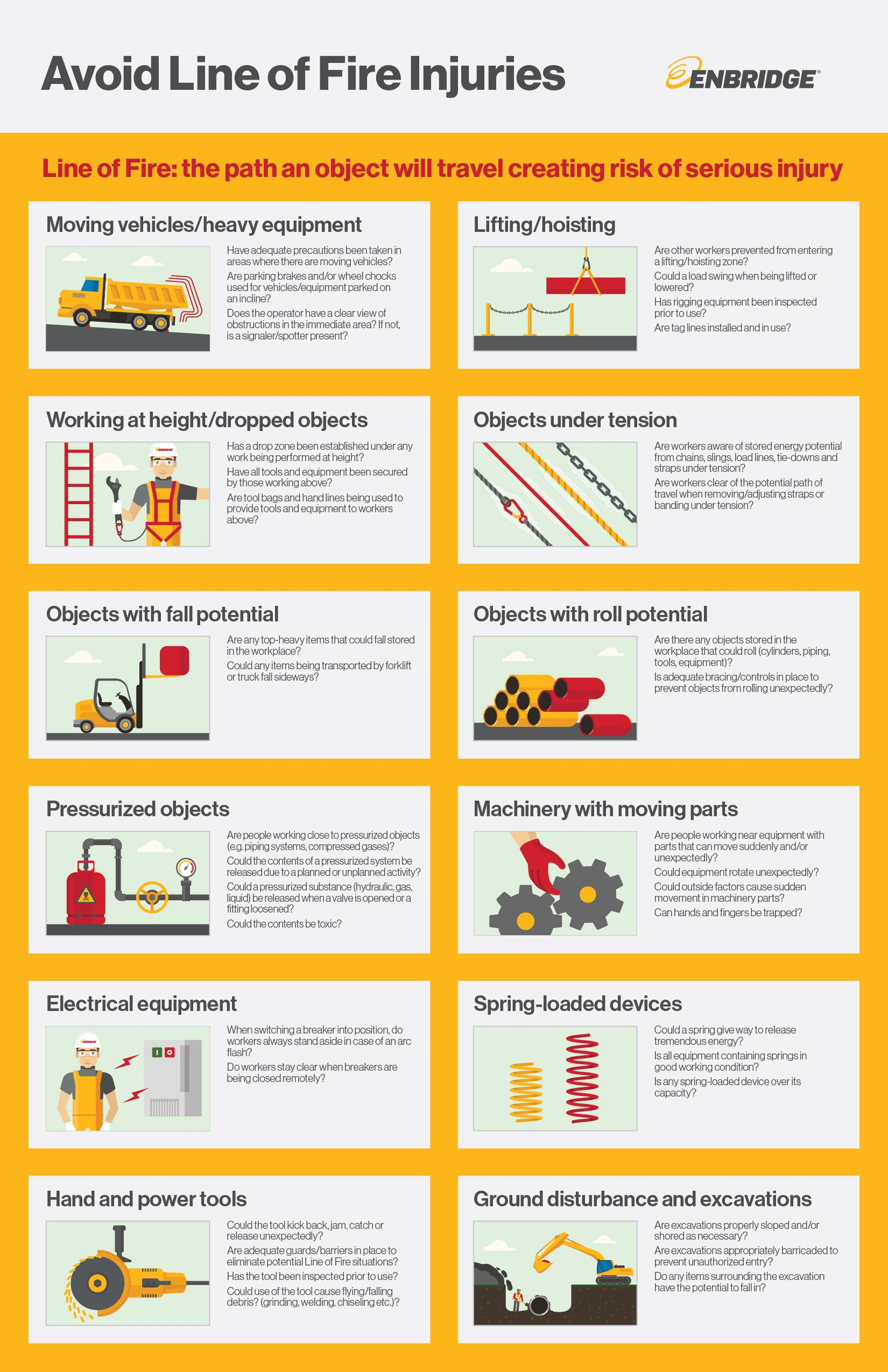 Avoid Line Of Fire Injuries Poster Visual Ly