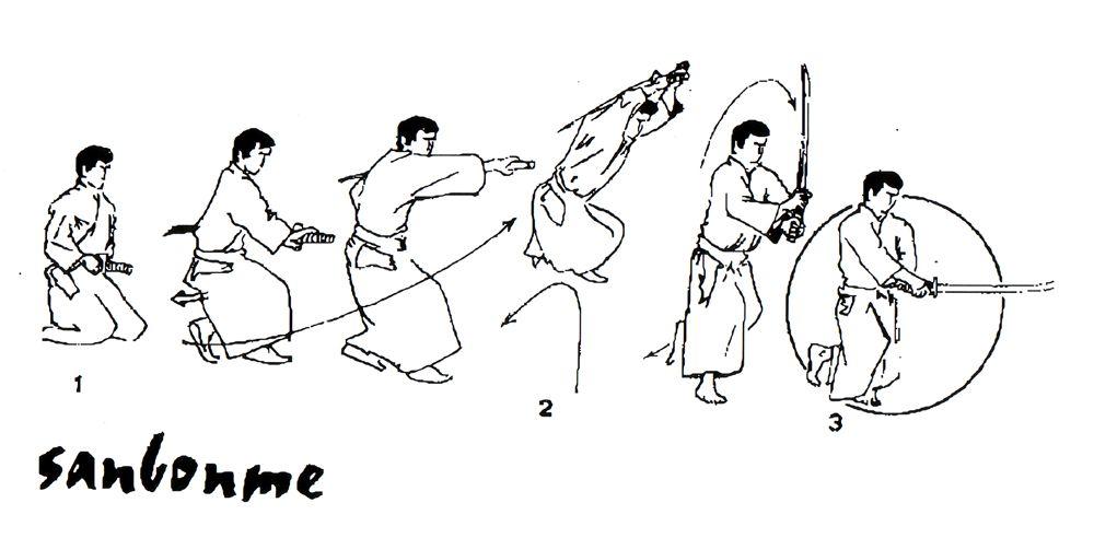 Kenjutsu Kata Sanbonme Source Bunnyshock Blogspot
