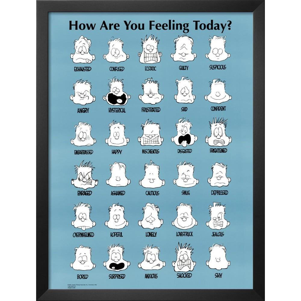 Art.com - How Are You Feeling? Framed Print, Blue