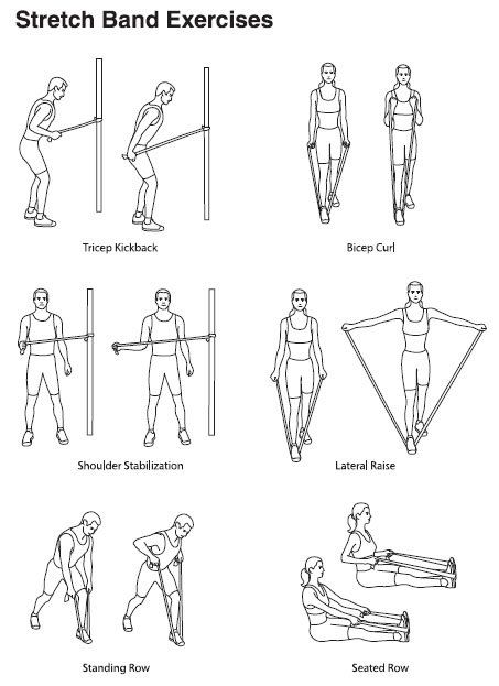 Printable Resistance Band Exercises Total 4pcs