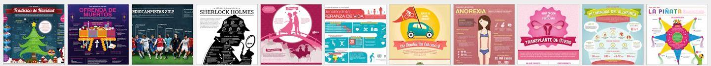 Colección de Infografías de Elizabeth Sieres.
