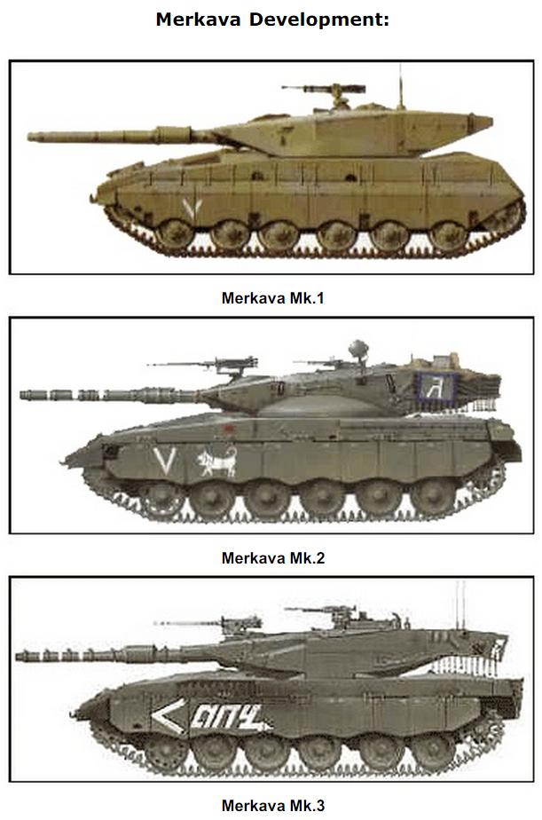 merkava development merkava main battle tank tank. Black Bedroom Furniture Sets. Home Design Ideas