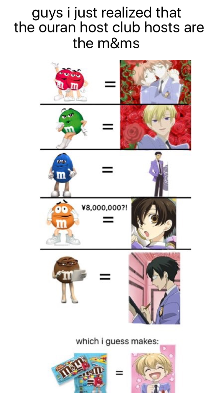 I made an amazing discovery || Ouran High school Host Club, Anime, OHSHC, Haruhi, Tamaki, Takashi, Mitsukuni, Mori-Senpai, Honey-Senpai, Hikaru, Kauru.