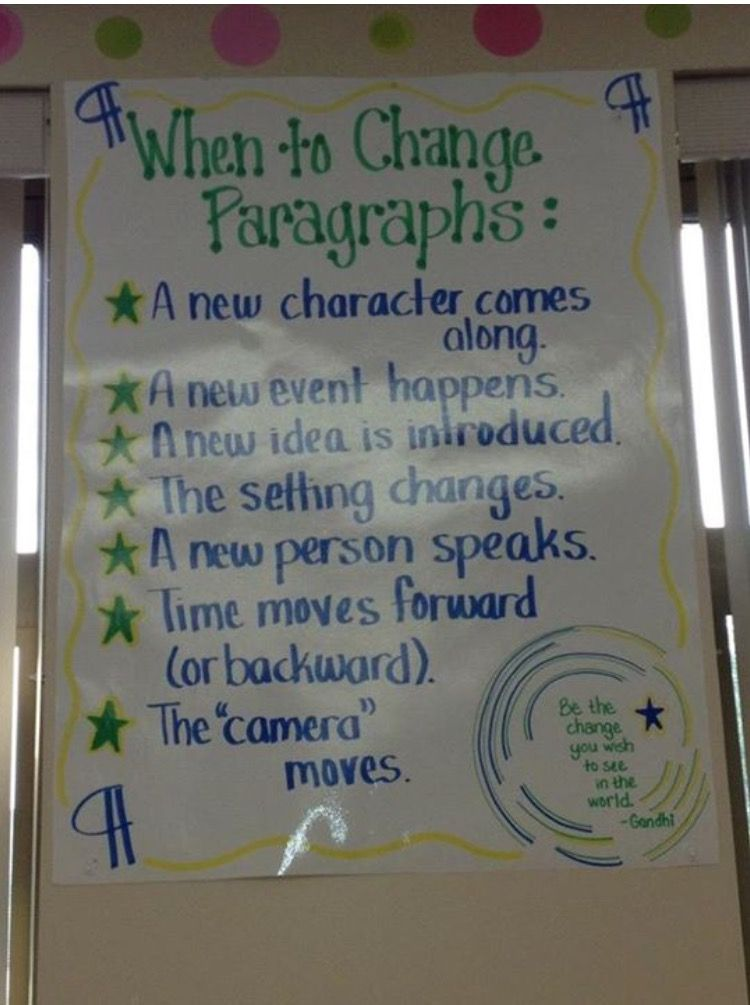 how to start paragraph writing