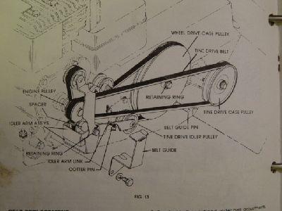 belt diagram for gilson rear tine tillers