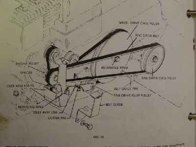 belt diagram for Gilson rear tine tillers | Rear tine tiller repair