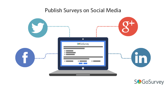 Publish your surveys on #SocialMedia platforms to increase its response rate.