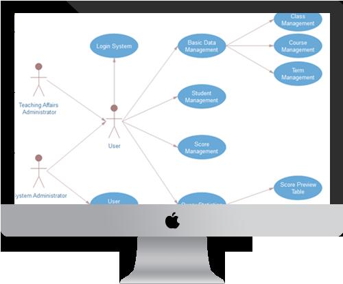 Mac uml diagram software uml diagram pinterest diagram mac uml diagram software ccuart Gallery