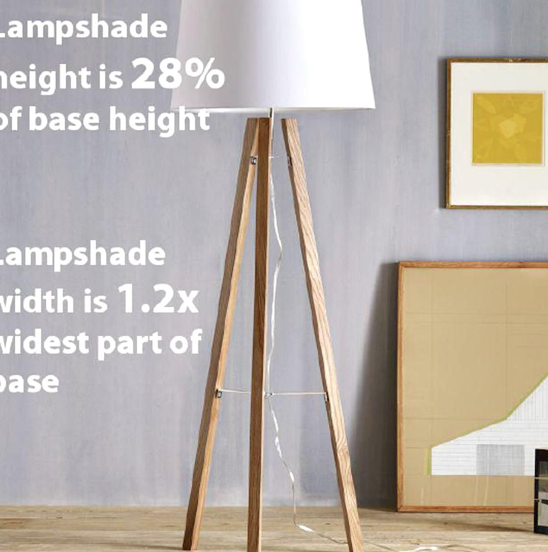 How do you really know if the lampshade fits your lamp? We