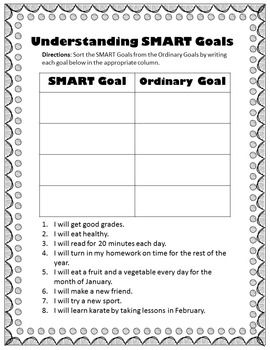 Smart Goals The Importance Of Goal Setting Lesson  Education  The Importance Of Goal Setting Lesson