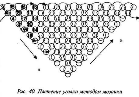 бисероплетение косынка подробная схема плетения: 24 тыс ...