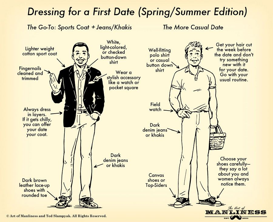 what to wear on a first date tips