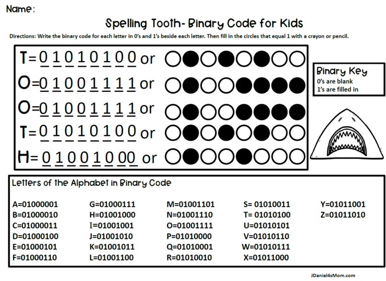 Coding Archives Jdaniel4s Mom Coding For Kids Coding Coding Lessons