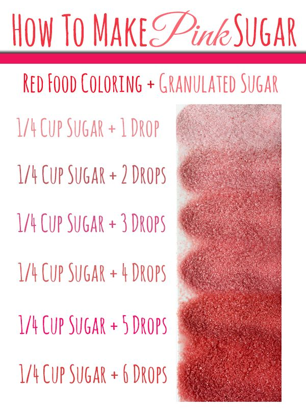 Learn How To Make Pink Sugar For Valentine S Day Baby Showers