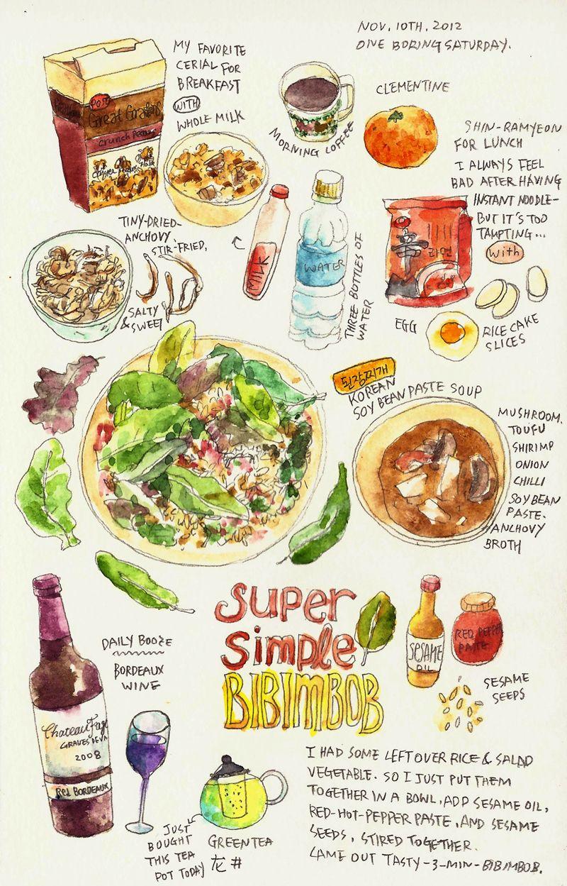food illustration | illust - food | pinterest | 水彩、食べ物、手帳