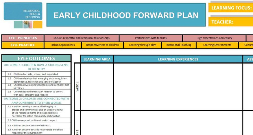Eylf programming ii lessons from a teacher work for Early years learning framework planning templates