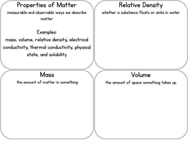 Small Group Science Vocabulary  Science Vocabulary Science