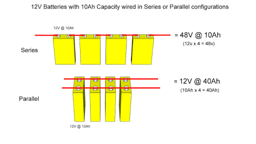 Image Result For Series Vs Parallel Wire Parallel Series