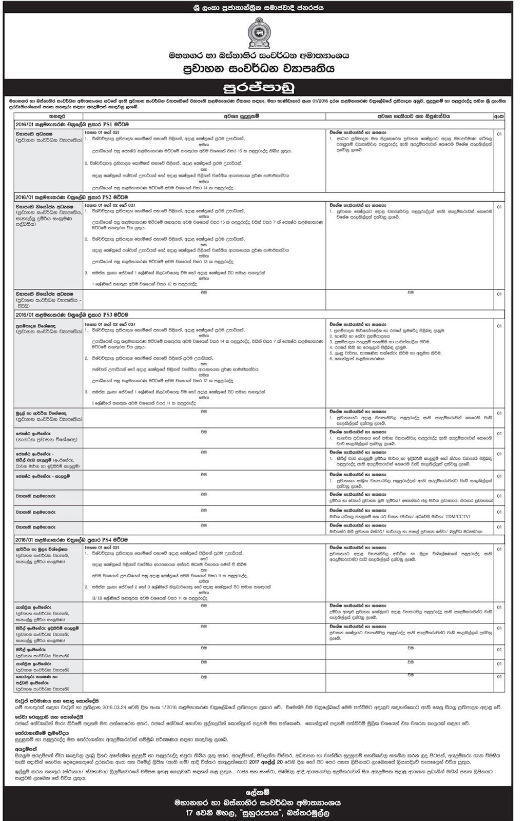 Sri Lankan Government Job Vacancies At Ministry Of Megapolis