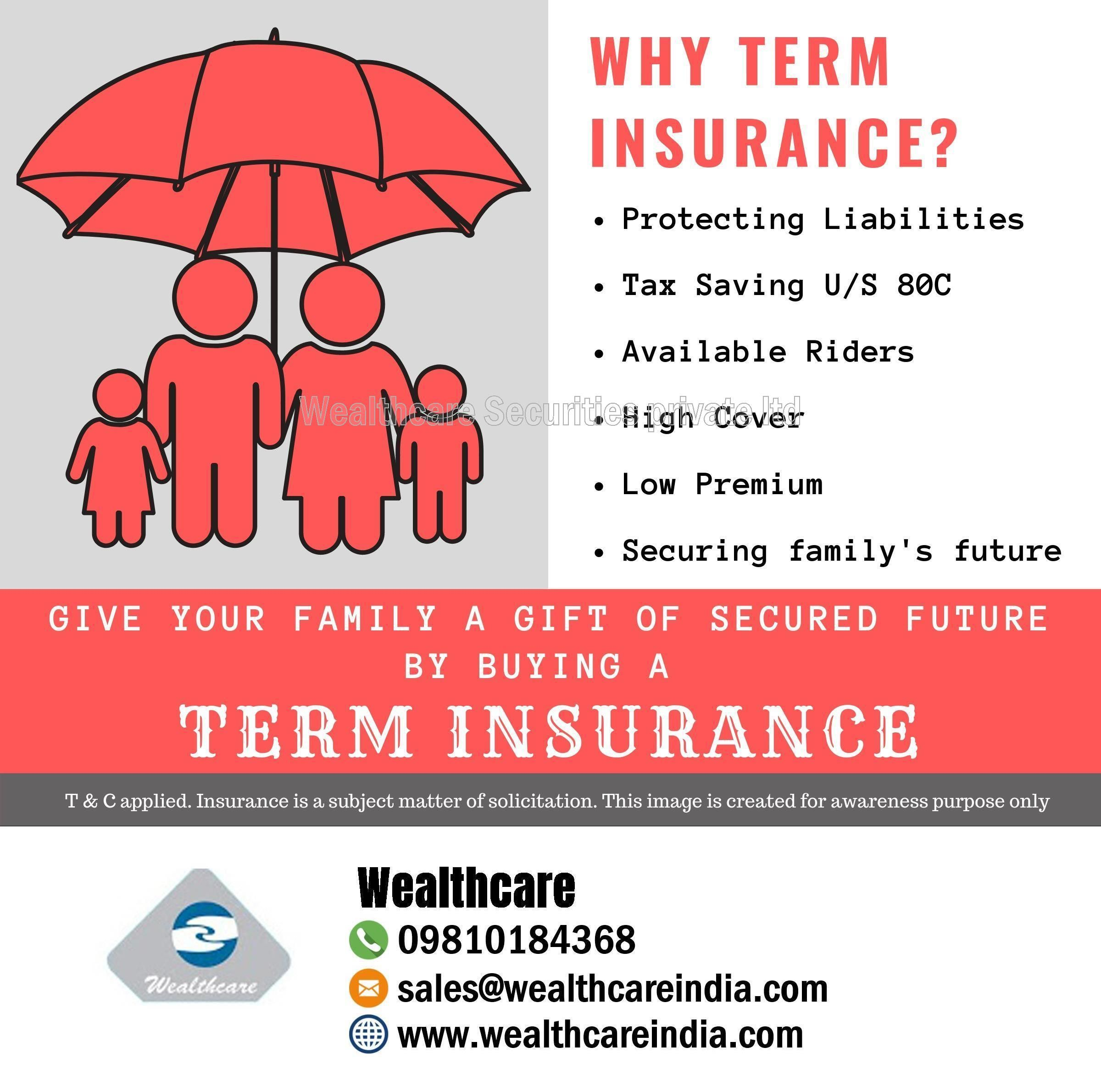 Pin on Insurance Planning