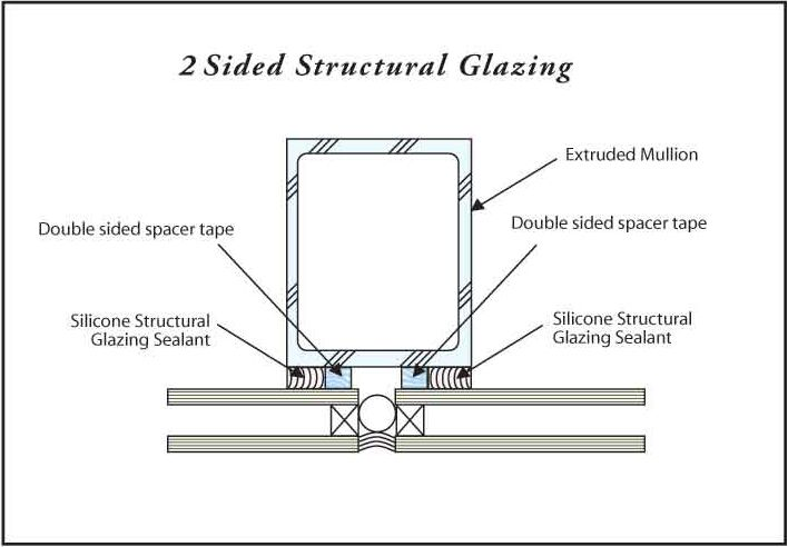 Structural Silicone Joint : Silicone jointed glazing section google search ideas