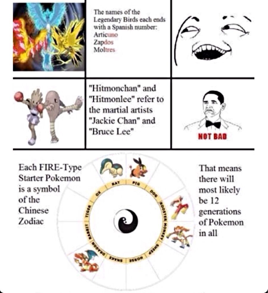 Pokemon facts The fire type zodiac is awesome! But with X and Y that fox ,starter pokemon, isn't apart of the zodiac- BatXan