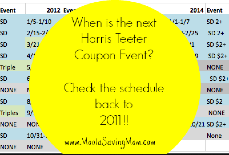 Harris Teeter Coupon Events Past Schedule- back to 2011!