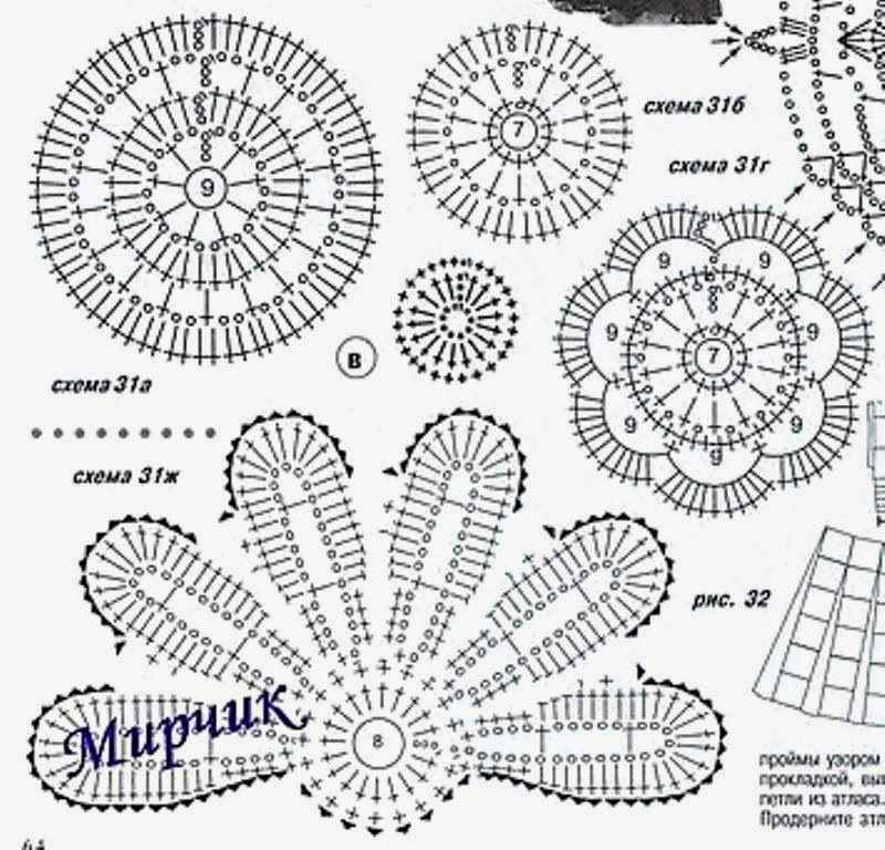 Irish lace, crochet, crochet patterns, clothing and decorations for the house, crocheted. #irishlacecrochetpattern