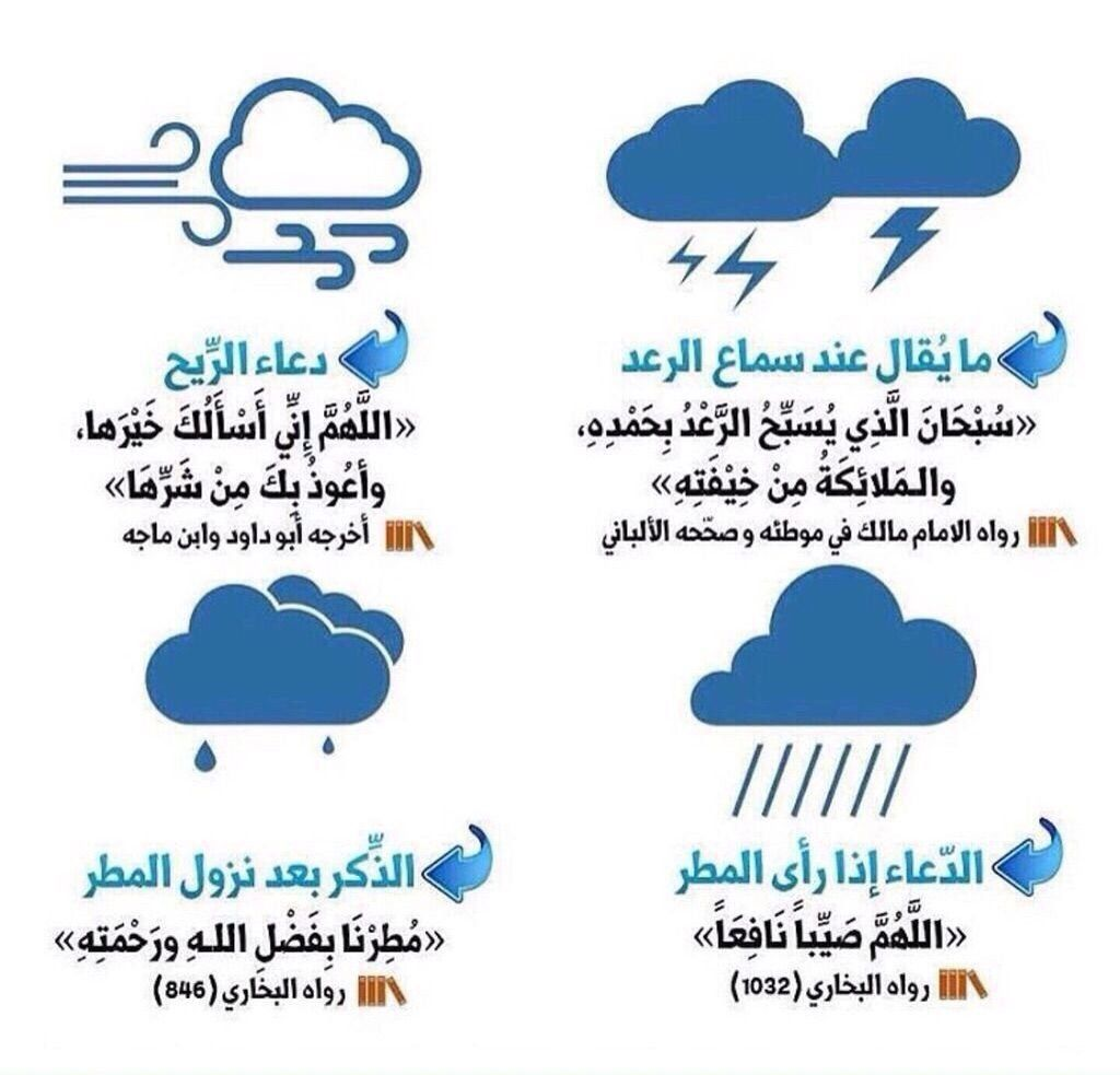 Image Result For دعاء نزول المطر Islam Facts Islamic Phrases Learn Islam