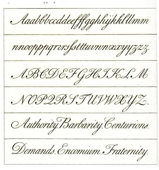 Copperplate worksheet learning wetcanvas