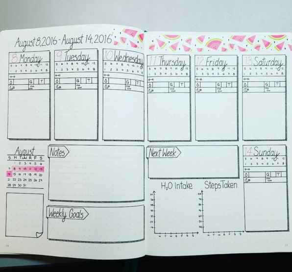 Pin by Christine Goslin on journaling Pinterest Bullet - layout of an agenda